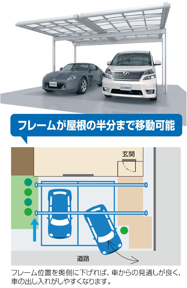 フレームの位置を奥側に下げれば、車からの見通しが良く、車の出し入れがしやすくなります。